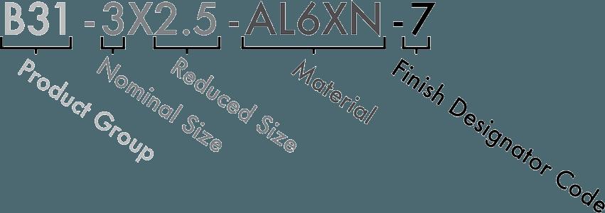 AL6XN-Part-Number-Designator
