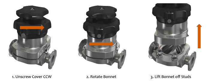 Itt pure flo diaphragm 2 way multi envizion valves central states diaphragm seal the valve body and diaphragm create a seal on the leading edge of the d section preventing fluid from getting into areas which would be ccuart Gallery