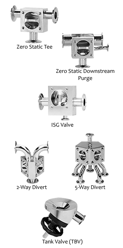 Itt pure flo diaphragm 2 way multi envizion valves central states minimizing the interior sump and preventing any dead leg for bacteria or microorganism entrapment additional vessel valves styles are also available ccuart Gallery
