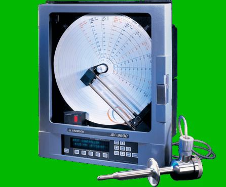 Home Category Instrumentation